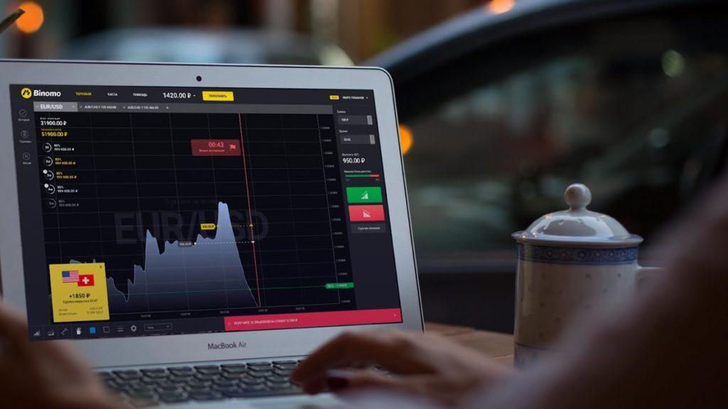 plataforma online de trading binomo