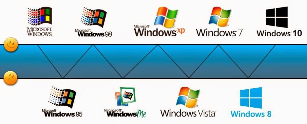 logotipos windows